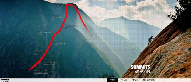 Kilian Jornet Summits of my life cover