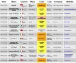 Esqui Montaña Calendrio copa del mundo 2013 Ski mountaneering 2013 world cup calendar