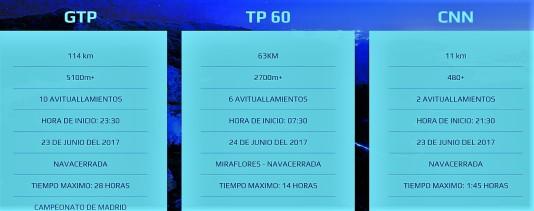 gtp-2017