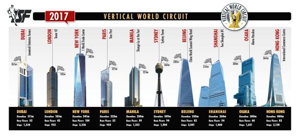 skyrunning-vertical-world-circuit