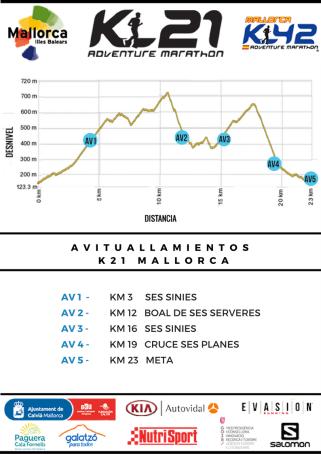 k42mallorca 2017 recorrido (3)